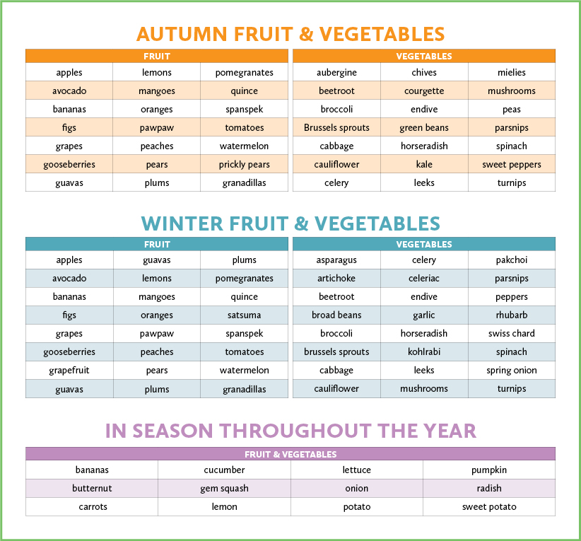 Autumn and winter fruit & vegetables