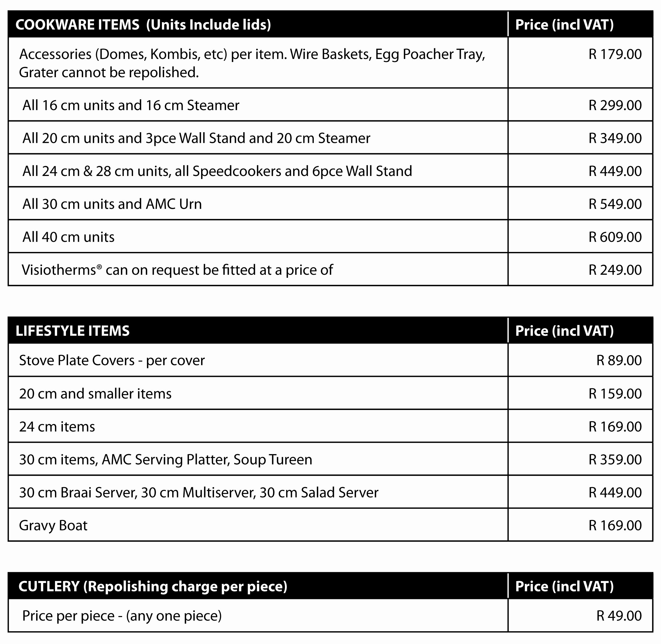 Repolishing pricing table