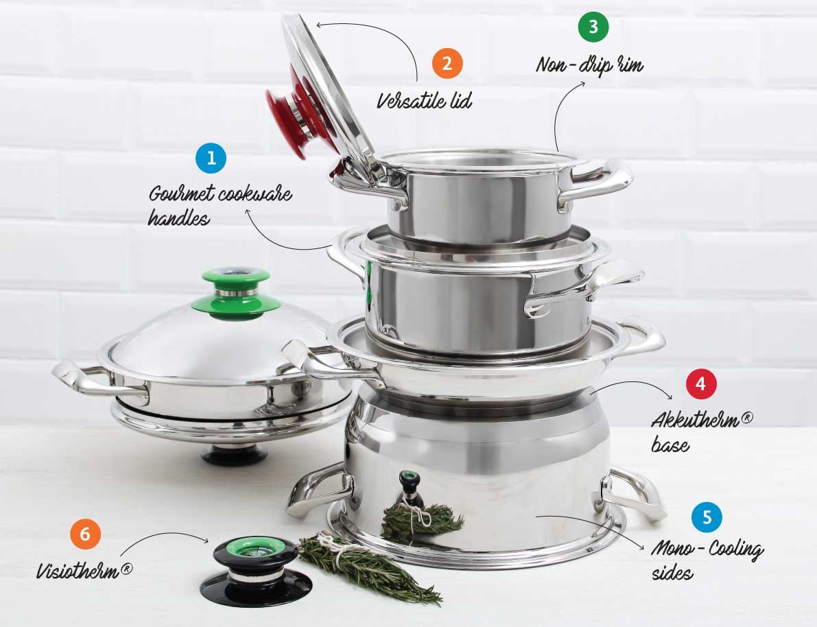 Features of AMC Cookware