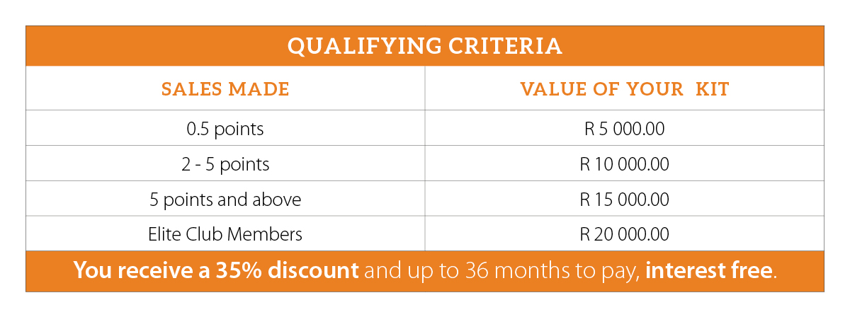 Qualifying criteria